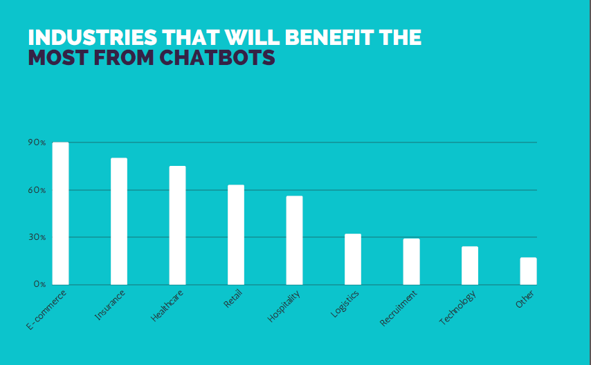 chatbots benefit